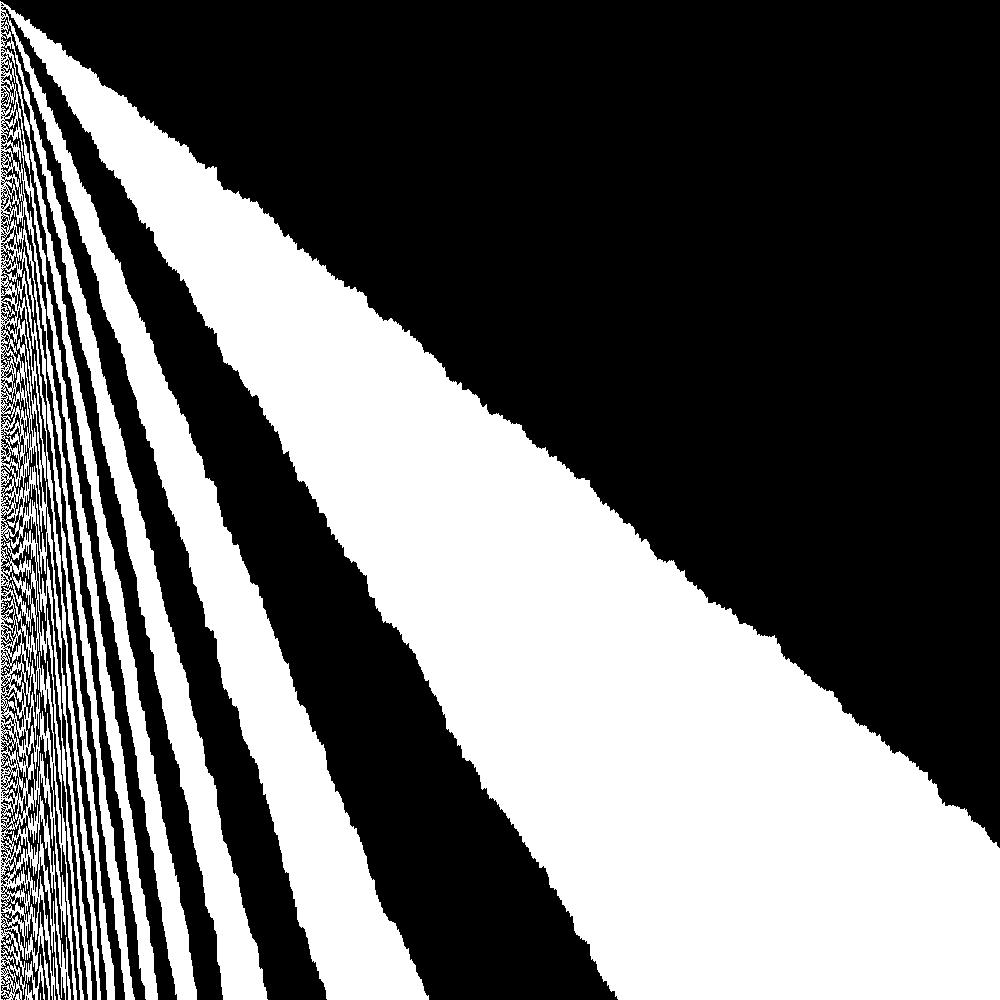 A207409 parity bitmap